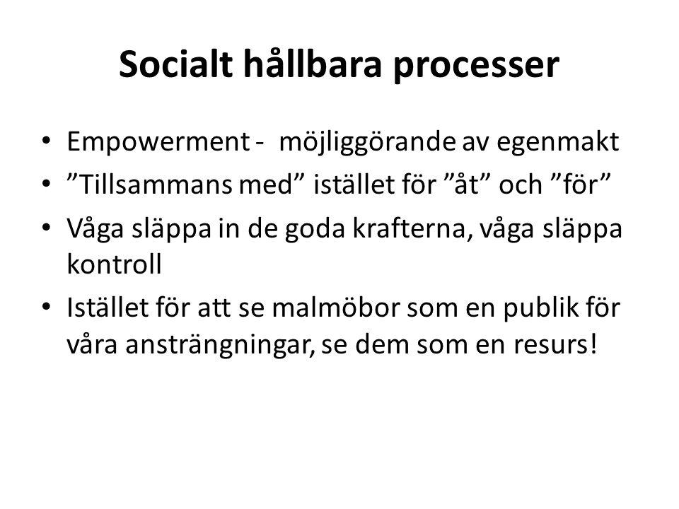 """Socialt hållbara processer Empowerment - möjliggörande av egenmakt """"Tillsammans med"""" istället för """"åt"""" och """"för"""" Våga släppa in de goda krafterna, våg"""