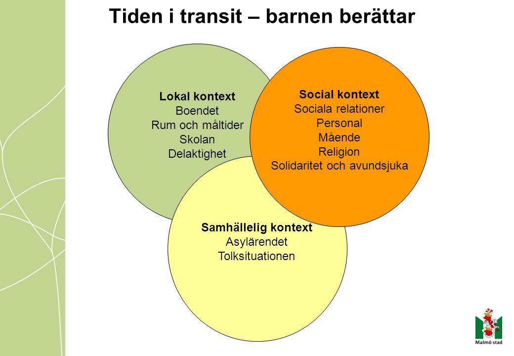 Lokal kontext Boendet Rum och måltider Skolan Delaktighet Samhällelig kontext Asylärendet Tolksituationen Social kontext Sociala relationer Personal M