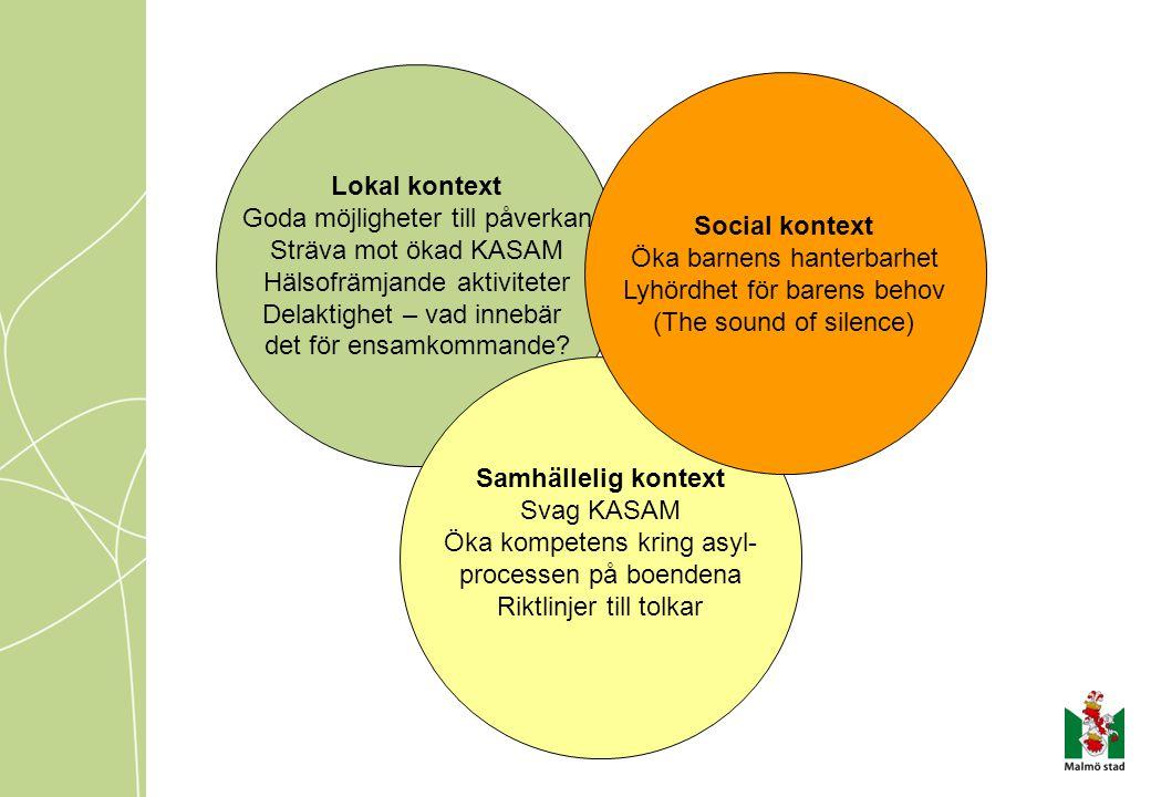 Lokal kontext Goda möjligheter till påverkan Sträva mot ökad KASAM Hälsofrämjande aktiviteter Delaktighet – vad innebär det för ensamkommande? Samhäll