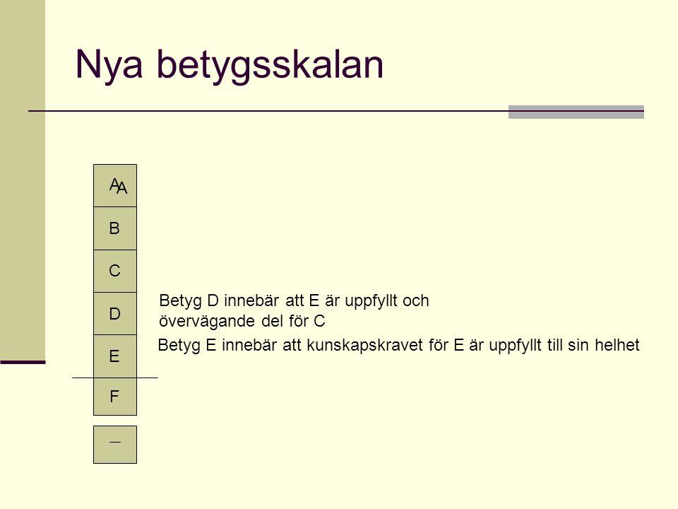 Nya betygsskalan B C D E A A F Betyg E innebär att kunskapskravet för E är uppfyllt till sin helhet Betyg D innebär att E är uppfyllt och övervägande