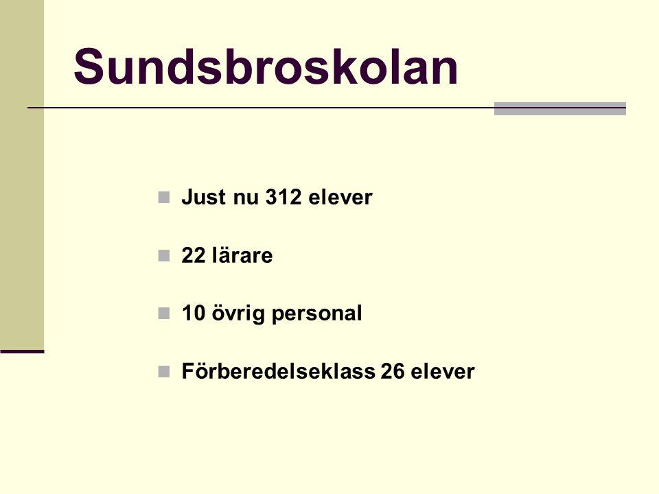 Läsåret 12/13 Skolår 6-9 får höst och vårbetyg enligt nya läroplanen Kompetensutveckling för lärarena under 2011-2012
