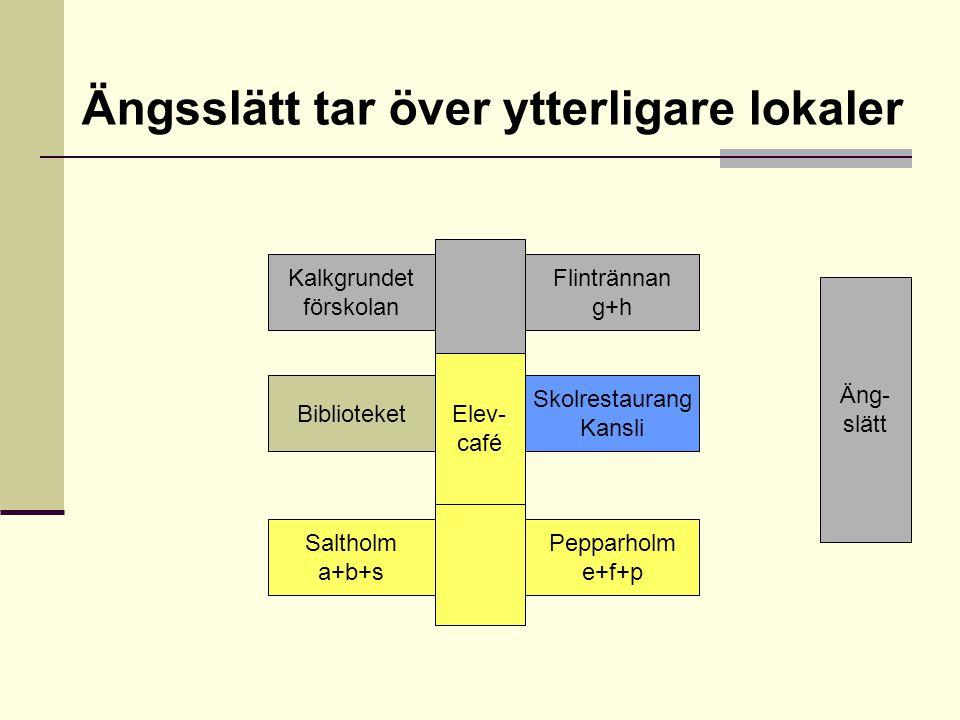 Kalkgrundet förskolan Pepparholm e+f+p Saltholm a+b+s Biblioteket Skolrestaurang Kansli Flintrännan g+h Elev- café Äng- slätt Ängsslätt tar över ytter