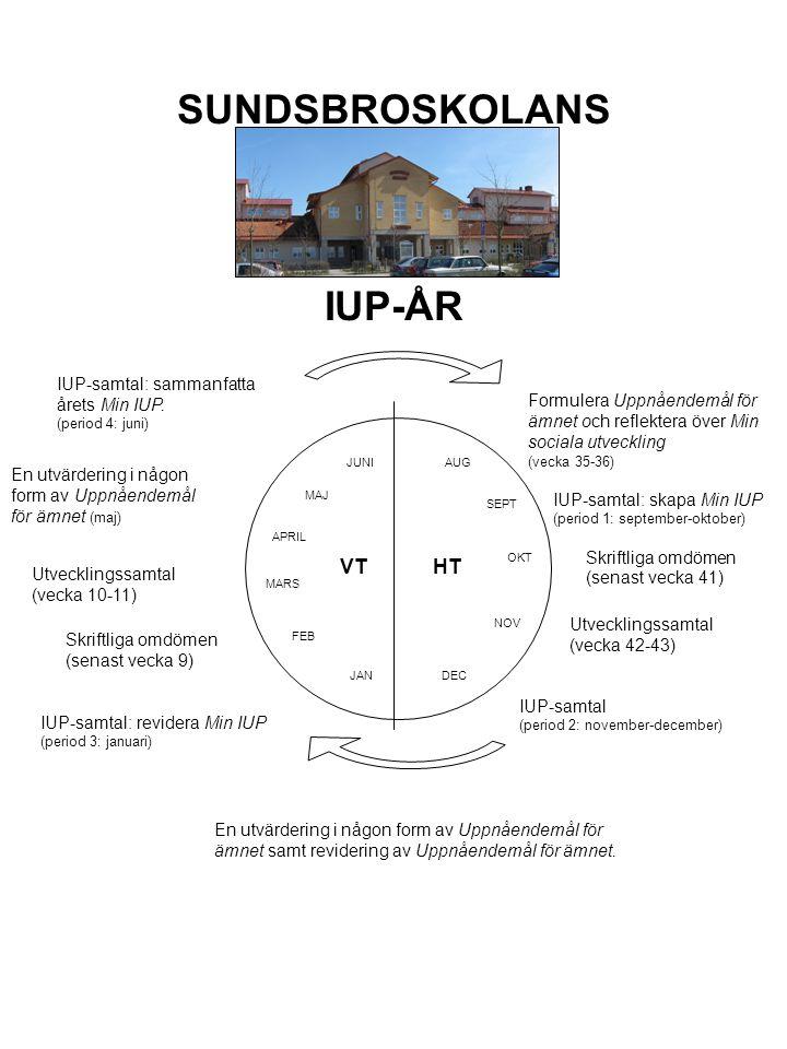 KUNSKAPSKVALITETER Trappan är en modell i tre steg som kan användas i alla ämnen och tydliggör en progression i kunskapskvaliteten.