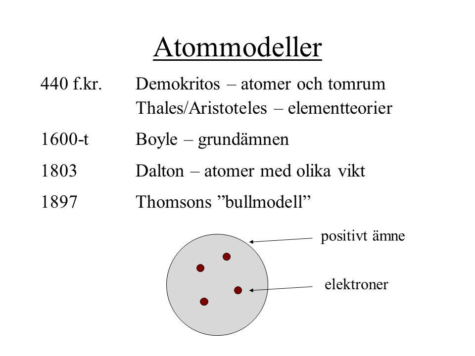 Atommodeller 440 f.kr. Demokritos – atomer och tomrum Thales/Aristoteles – elementteorier 1600-tBoyle – grundämnen 1803Dalton – atomer med olika vikt