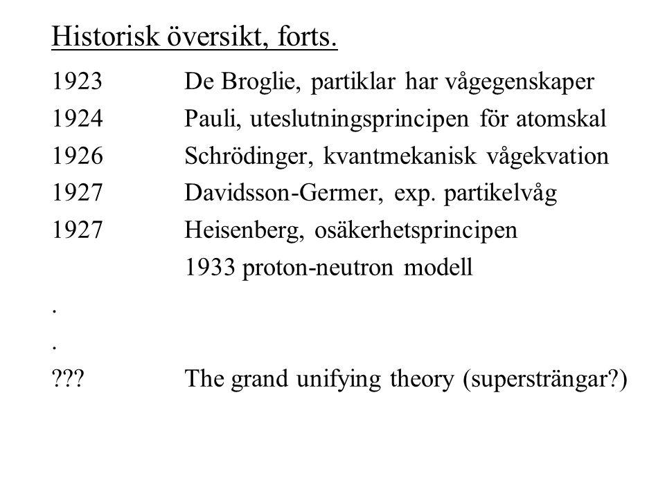 1923De Broglie, partiklar har vågegenskaper 1924Pauli, uteslutningsprincipen för atomskal 1926Schrödinger, kvantmekanisk vågekvation 1927Davidsson-Ger