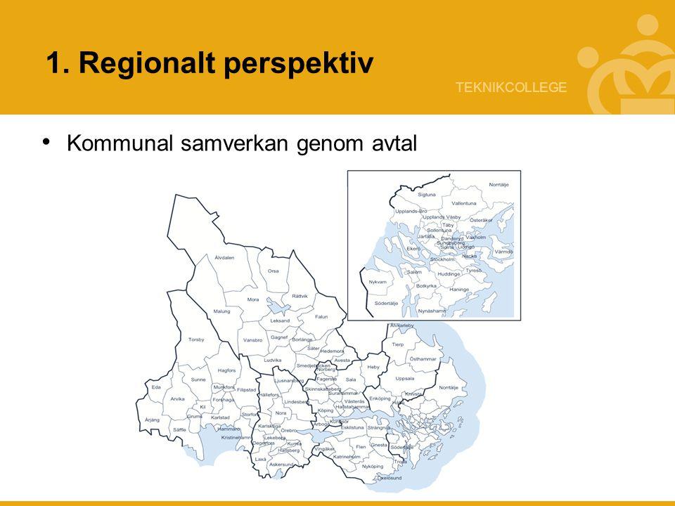 TEKNIKCOLLEGE 1. Regionalt perspektiv Kommunal samverkan genom avtal