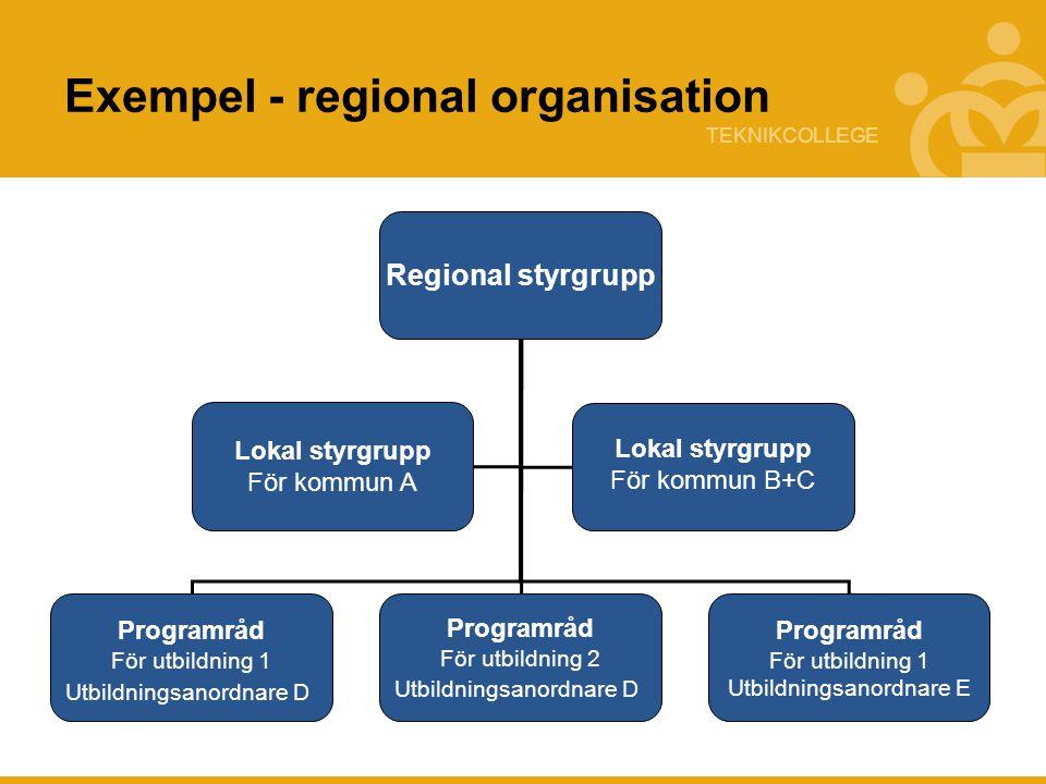 TEKNIKCOLLEGE Exempel - regional organisation Regional styrgrupp Programråd För utbildning 1 Utbildningsanordnare D Programråd För utbildning 2 Utbild