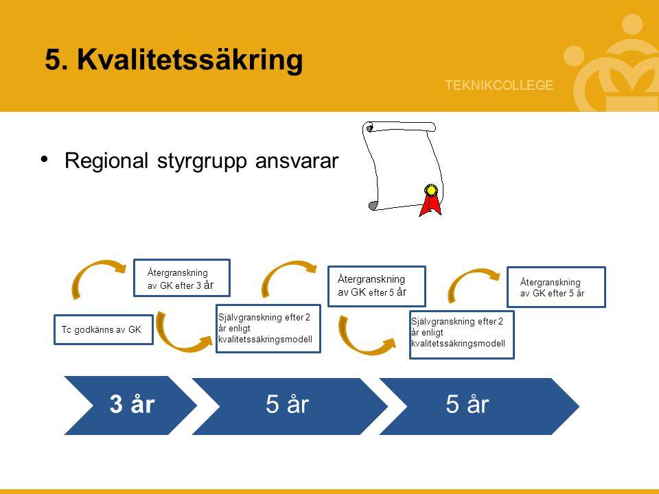 TEKNIKCOLLEGE 5. Kvalitetssäkring Regional styrgrupp ansvarar 3 år5 år Självgranskning efter 2 år enligt kvalitetssäkringsmodell Återgranskning av GK