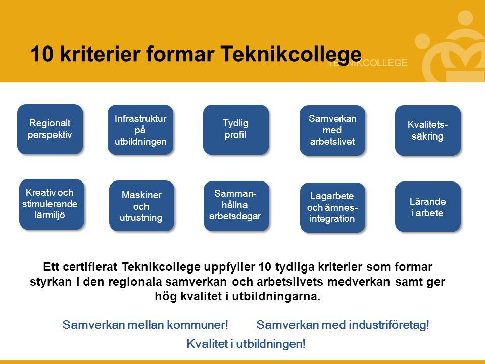 TEKNIKCOLLEGE 10 kriterier formar Teknikcollege Regionalt perspektiv Infrastruktur på utbildningen Tydlig profil Samverkan med arbetslivet Kvalitets- säkring Kreativ och stimulerande lärmiljö Maskiner och utrustning Samman- hållna arbetsdagar Lagarbete och ämnes- integration Lärande i arbete Ett certifierat Teknikcollege uppfyller 10 tydliga kriterier som formar styrkan i den regionala samverkan och arbetslivets medverkan samt ger hög kvalitet i utbildningarna.
