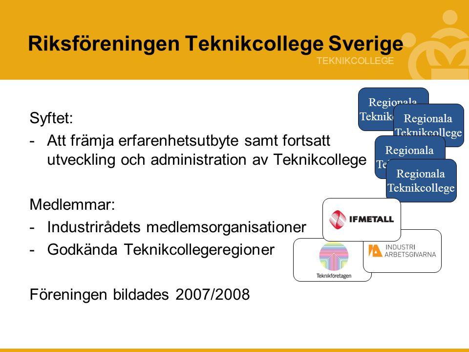 TEKNIKCOLLEGE Lokala Tc Tc Regioner RTS Riksföreningen Teknikcollege Sverige Industrirådet Bedriver utbildning för ungdomar och vuxna Ansvarar för kvalitetssäkring av regionens Tc- utbildningar Samordnar och utvecklar Tc i regionen Verkar för erfarenhetsutbyte samt fortsatt utveckling av Tc Samordnar olika aktiviteter Ägare av Tc- konceptet Granskar och certifierar regioner och utbildnings- anordnare Organisation