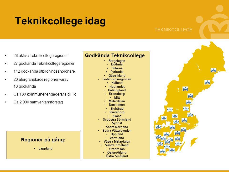 TEKNIKCOLLEGE 28 aktiva Teknikcollegeregioner 27 godkända Teknikcollegeregioner 142 godkända utbildningsanordnare 20 återgranskade regioner varav 13 g