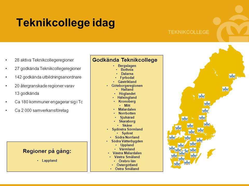 TEKNIKCOLLEGE Besök gärna hemsidan www.teknikcollege.se