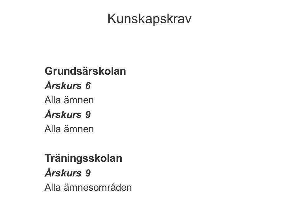 Grundsärskolan Årskurs 6 Alla ämnen Årskurs 9 Alla ämnen Träningsskolan Årskurs 9 Alla ämnesområden
