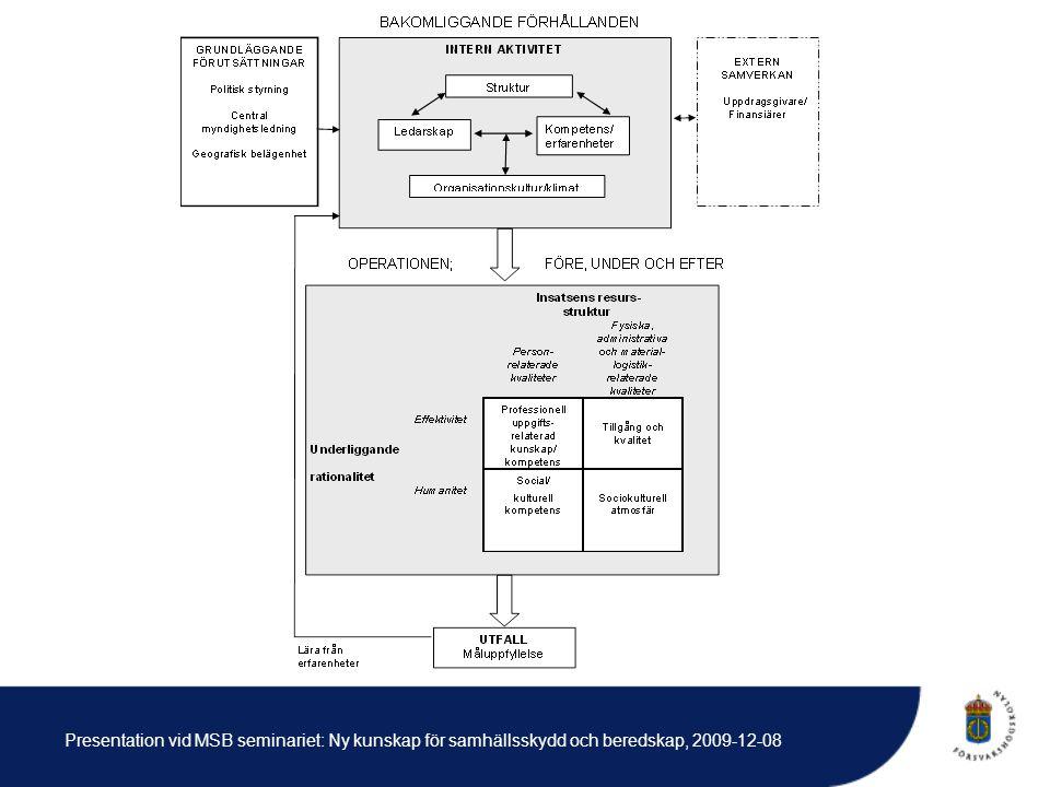 Presentation vid MSB seminariet: Ny kunskap för samhällsskydd och beredskap, 2009-12-08
