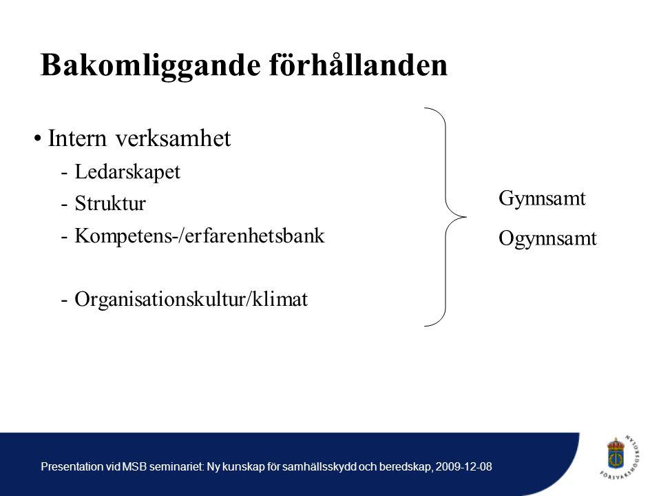Presentation vid MSB seminariet: Ny kunskap för samhällsskydd och beredskap, 2009-12-08 Bakomliggande förhållanden Intern verksamhet -Ledarskapet -Struktur -Kompetens-/erfarenhetsbank -Organisationskultur/klimat Gynnsamt Ogynnsamt