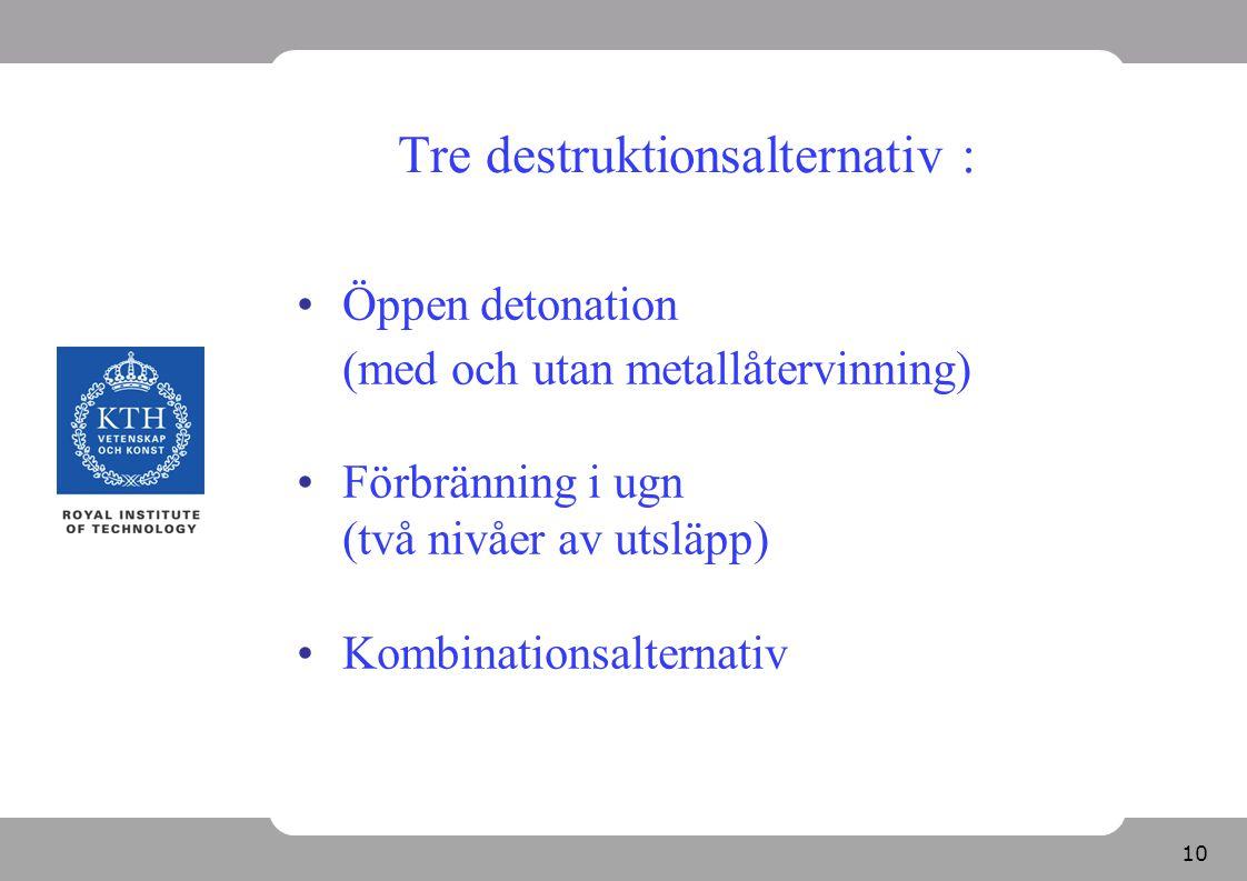10 Tre destruktionsalternativ : Öppen detonation (med och utan metallåtervinning) Förbränning i ugn (två nivåer av utsläpp) Kombinationsalternativ