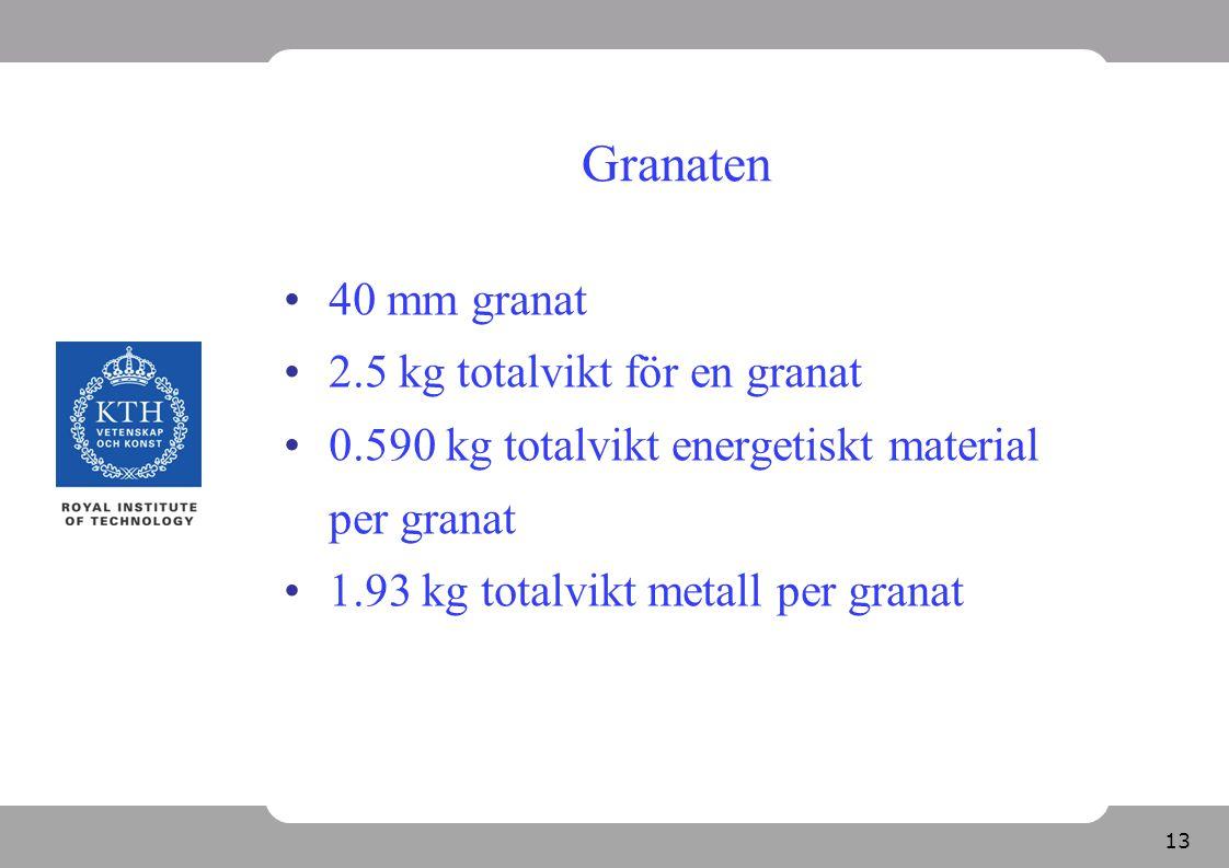 13 Granaten 40 mm granat 2.5 kg totalvikt för en granat 0.590 kg totalvikt energetiskt material per granat 1.93 kg totalvikt metall per granat