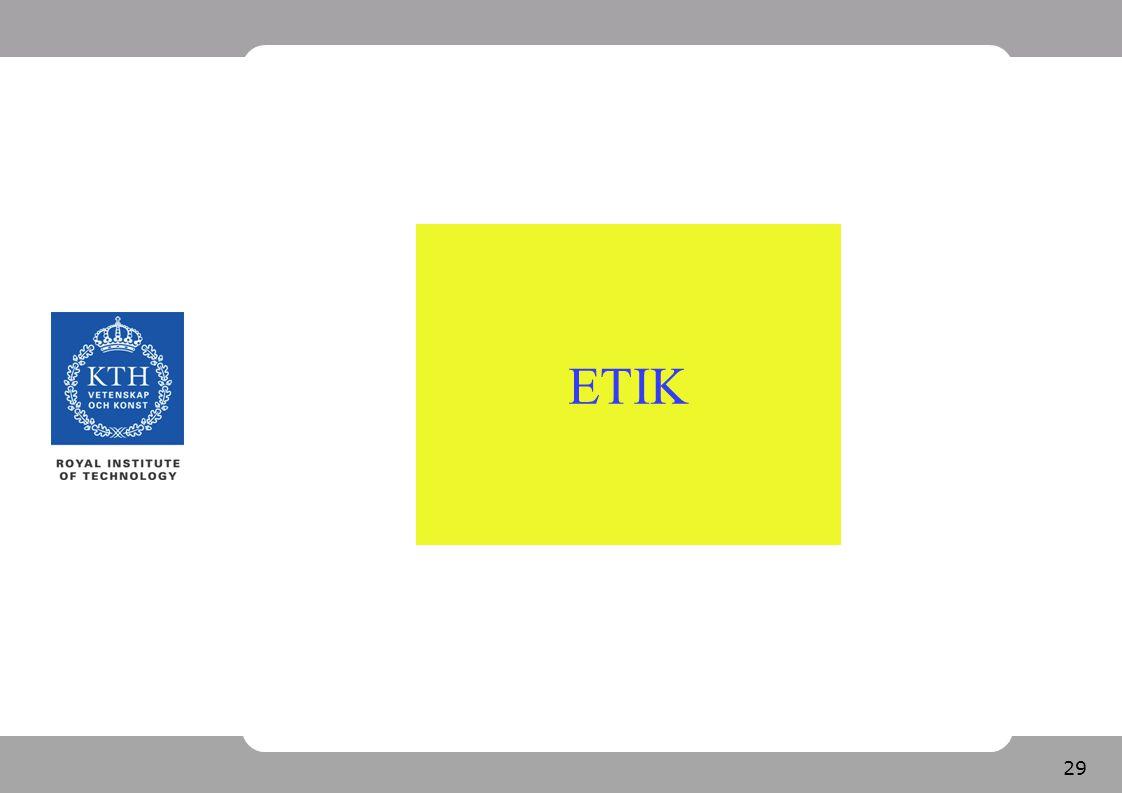 30 Etiska överväganden är svåra att göra Etisk analysmetod utvecklad av Hermansson och Hansson (2007)