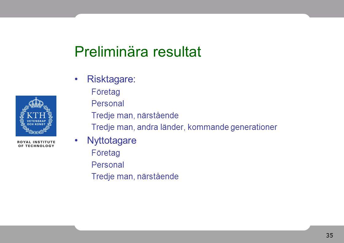 35 Preliminära resultat Risktagare: Företag Personal Tredje man, närstående Tredje man, andra länder, kommande generationer Nyttotagare Företag Person