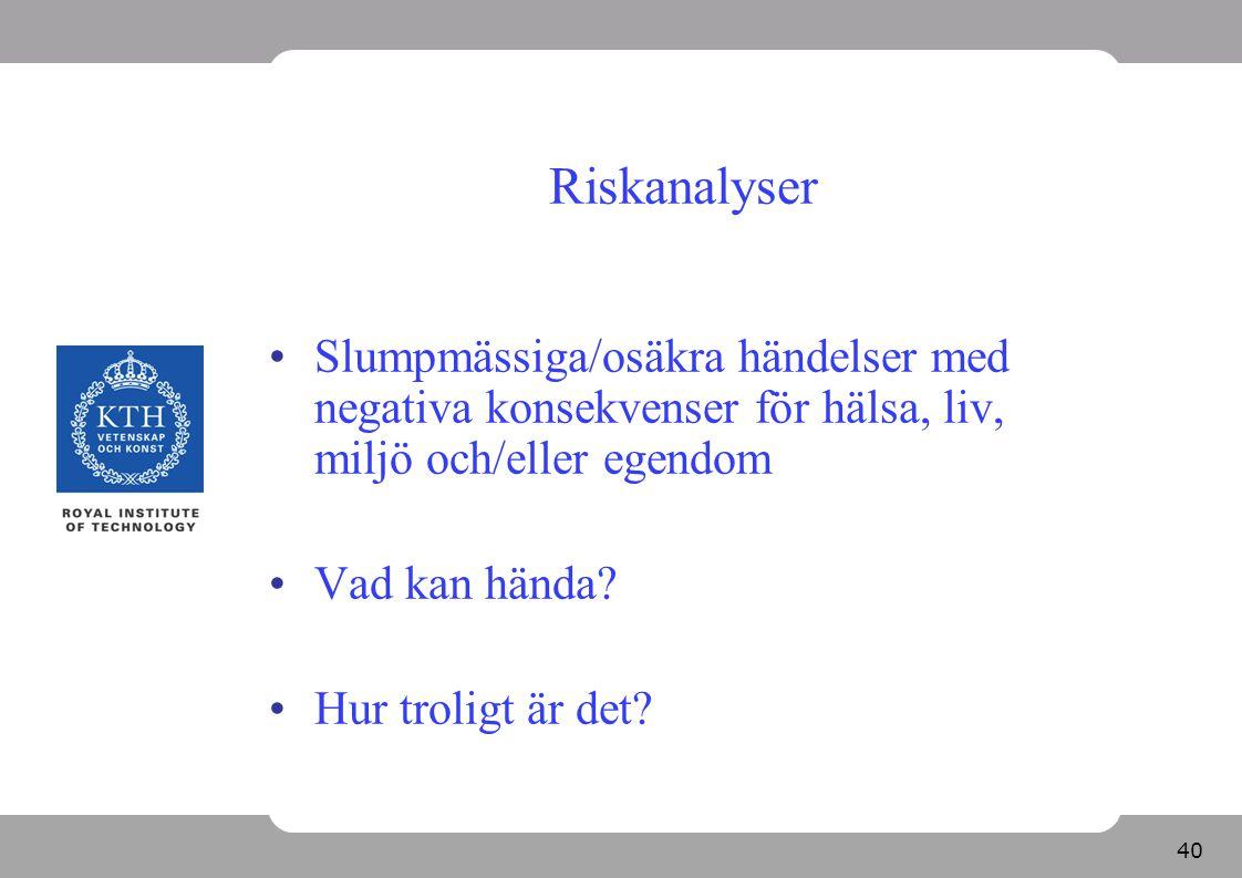 40 Riskanalyser Slumpmässiga/osäkra händelser med negativa konsekvenser för hälsa, liv, miljö och/eller egendom Vad kan hända? Hur troligt är det?