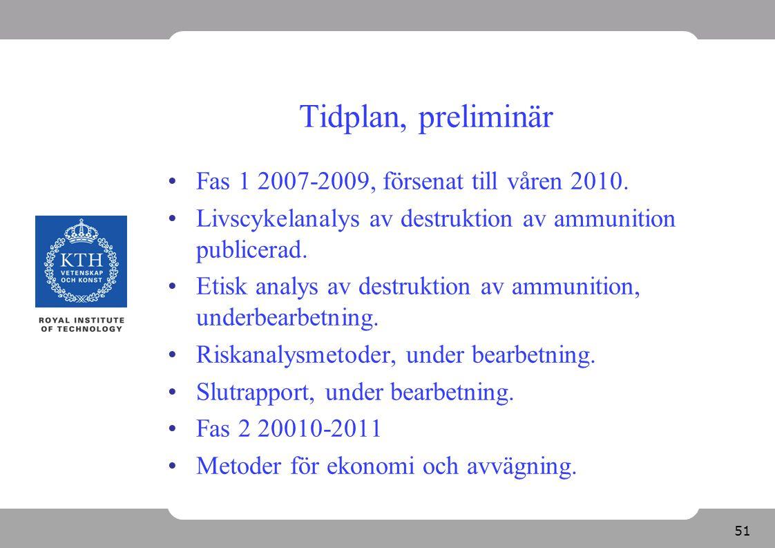 51 Tidplan, preliminär Fas 1 2007-2009, försenat till våren 2010. Livscykelanalys av destruktion av ammunition publicerad. Etisk analys av destruktion