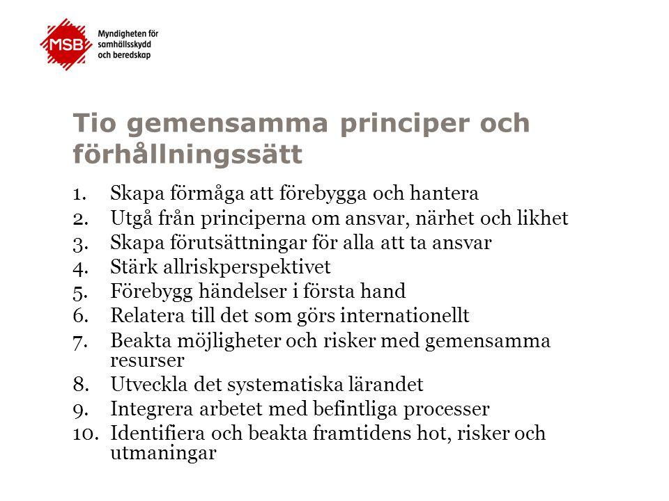 Tio gemensamma principer och förhållningssätt 1.Skapa förmåga att förebygga och hantera 2.Utgå från principerna om ansvar, närhet och likhet 3.Skapa förutsättningar för alla att ta ansvar 4.Stärk allriskperspektivet 5.Förebygg händelser i första hand 6.Relatera till det som görs internationellt 7.Beakta möjligheter och risker med gemensamma resurser 8.Utveckla det systematiska lärandet 9.Integrera arbetet med befintliga processer 10.Identifiera och beakta framtidens hot, risker och utmaningar