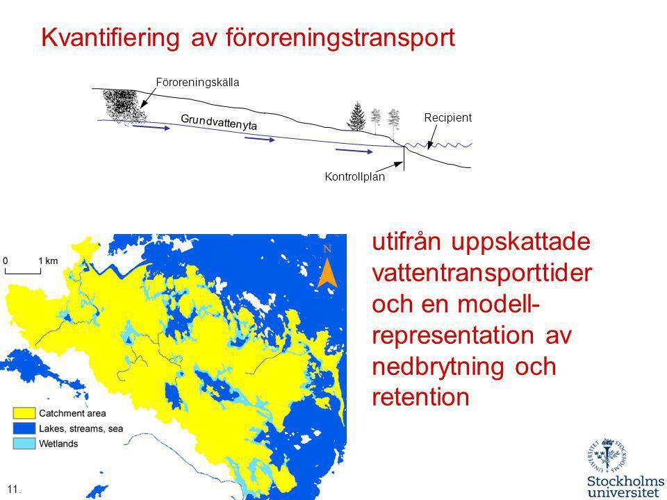 Kvantifiering av föroreningstransport 11. utifrån uppskattade vattentransporttider och en modell- representation av nedbrytning och retention Grundvat