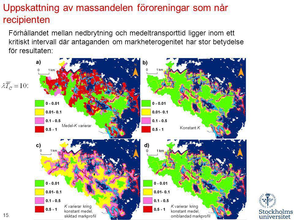 Uppskattning av massandelen föroreningar som når recipienten Förhållandet mellan nedbrytning och medeltransporttid ligger inom ett kritiskt intervall