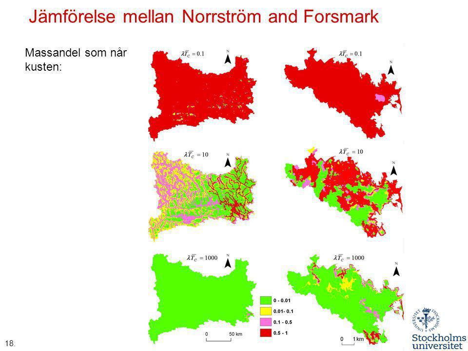 Massandel som når kusten: Jämförelse mellan Norrström and Forsmark 18.