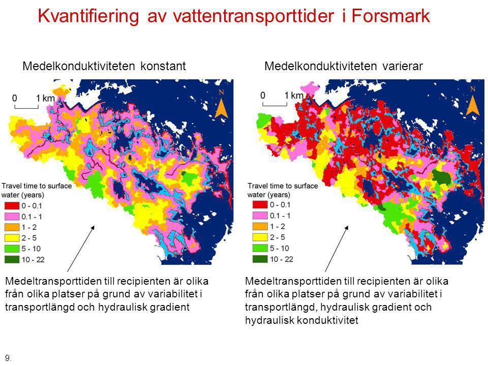 Kvantifiering av vattentransporttider i Forsmark Medelkonduktiviteten konstantMedelkonduktiviteten varierar 9. Medeltransporttiden till recipienten är