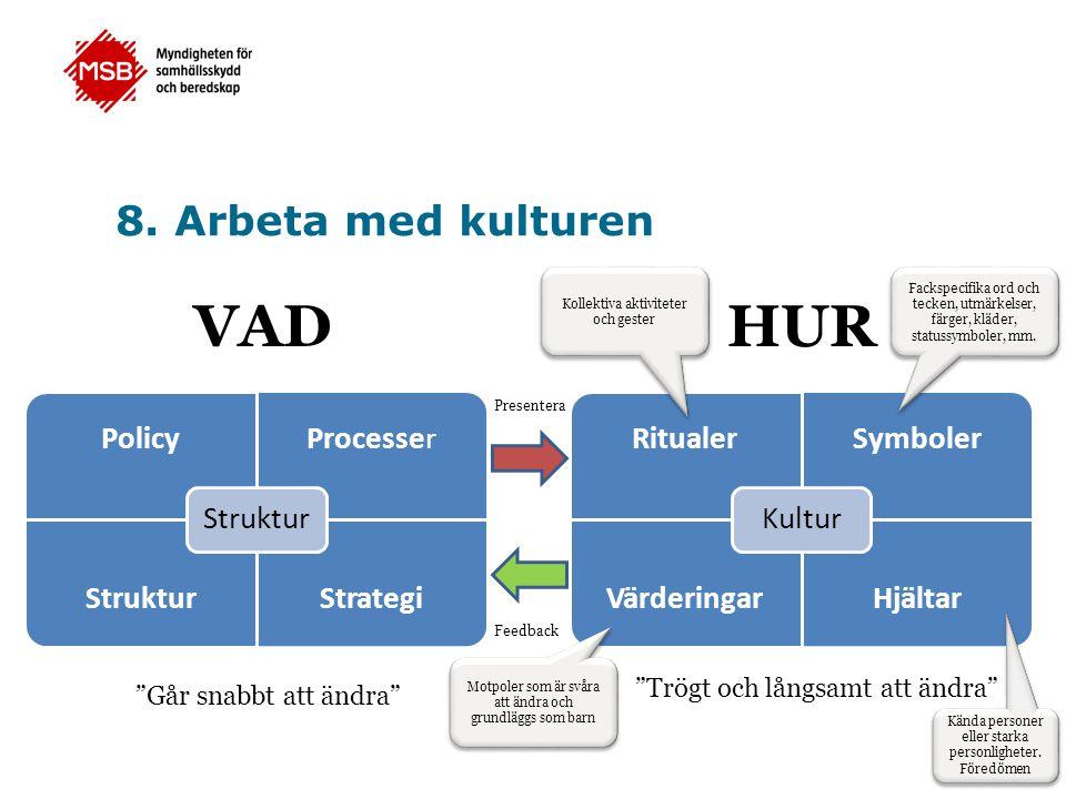 """8. Arbeta med kulturen PolicyProcesser StrukturStrategi Struktur RitualerSymboler VärderingarHjältar Kultur VADHUR """"Går snabbt att ändra"""" """"Trögt och l"""