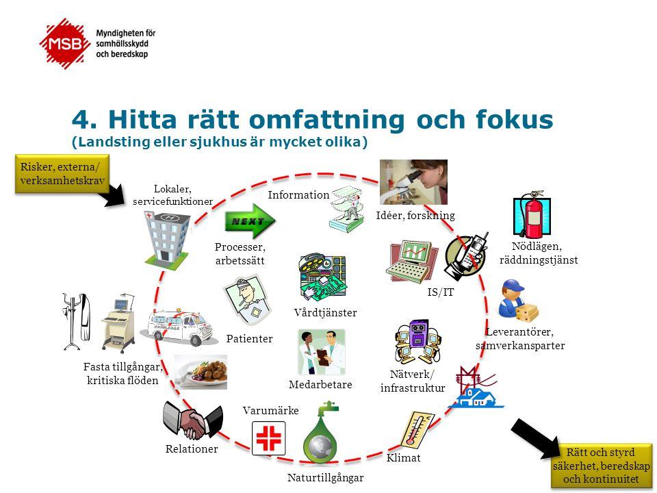 4. Hitta rätt omfattning och fokus (Landsting eller sjukhus är mycket olika) Varumärke Information IS/IT Nätverk/ infrastruktur Rätt och styrd säkerhe