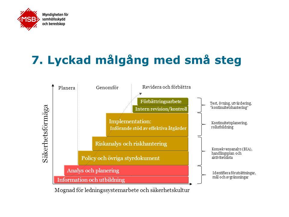 7. Lyckad målgång med små steg Information och utbildning Analys och planering Policy och övriga styrdokument Riskanalys och riskhantering Implementat