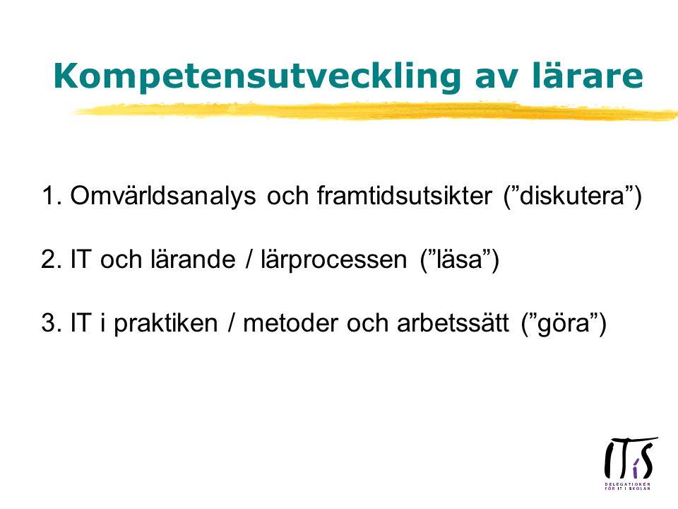 Kompetensutveckling av lärare 1.Omvärldsanalys och framtidsutsikter ( diskutera ) 2.