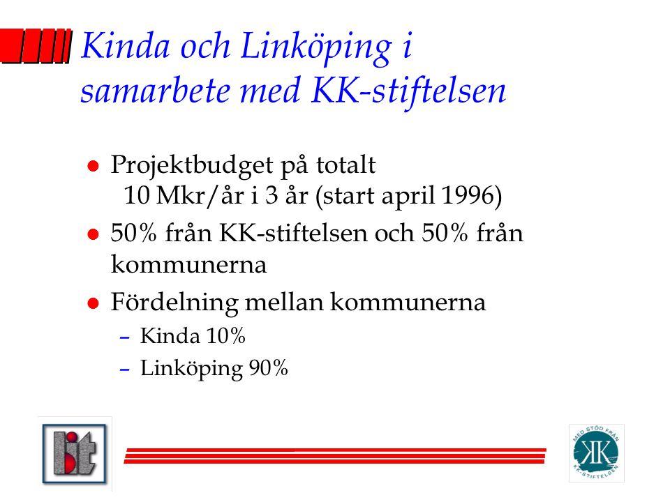 Kinda och Linköping i samarbete med KK-stiftelsen l Projektbudget på totalt 10 Mkr/år i 3 år (start april 1996) l 50% från KK-stiftelsen och 50% från
