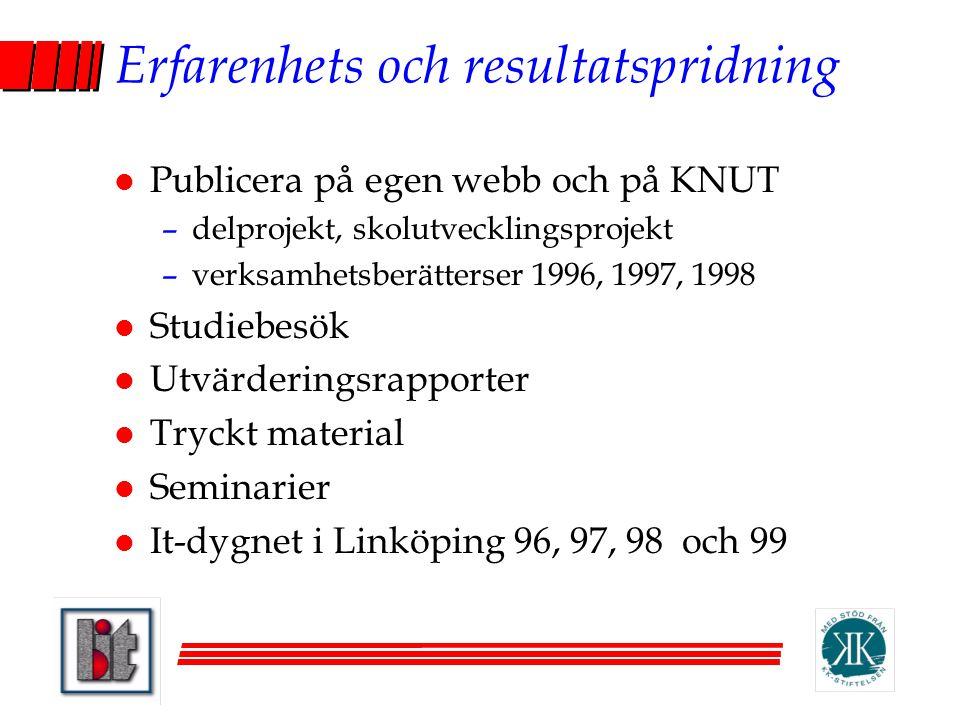 Erfarenhets och resultatspridning l Publicera på egen webb och på KNUT –delprojekt, skolutvecklingsprojekt –verksamhetsberätterser 1996, 1997, 1998 l