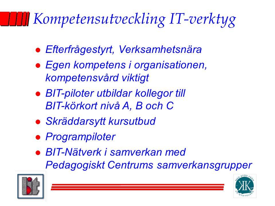 Kompetensutveckling IT-verktyg l Efterfrågestyrt, Verksamhetsnära l Egen kompetens i organisationen, kompetensvård viktigt l BIT-piloter utbildar koll