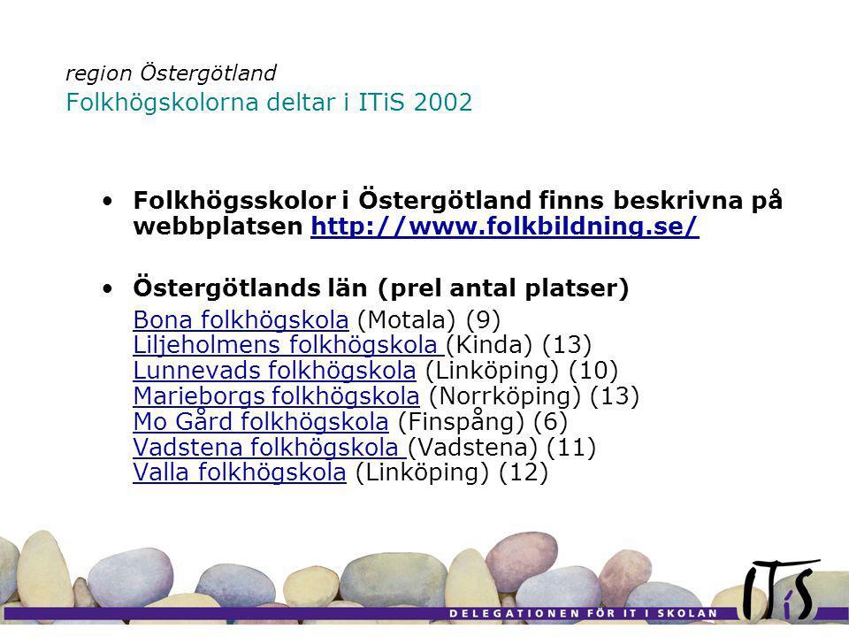 region Östergötland Folkhögskolorna deltar i ITiS 2002 Folkhögsskolor i Östergötland finns beskrivna på webbplatsen http://www.folkbildning.se/http://www.folkbildning.se/ Östergötlands län (prel antal platser) Bona folkhögskolaBona folkhögskola (Motala) (9) Liljeholmens folkhögskola (Kinda) (13) Lunnevads folkhögskola (Linköping) (10) Marieborgs folkhögskola (Norrköping) (13) Mo Gård folkhögskola (Finspång) (6) Vadstena folkhögskola (Vadstena) (11) Valla folkhögskola (Linköping) (12) Liljeholmens folkhögskola Lunnevads folkhögskola Marieborgs folkhögskola Mo Gård folkhögskola Vadstena folkhögskola Valla folkhögskola