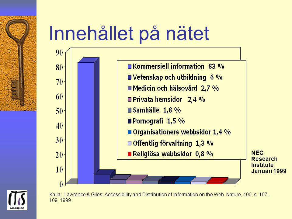 Innehållet på nätet Källa: Lawrence & Giles: Accessibility and Distribution of Information on the Web. Nature, 400, s. 107- 109, 1999. NEC Research In