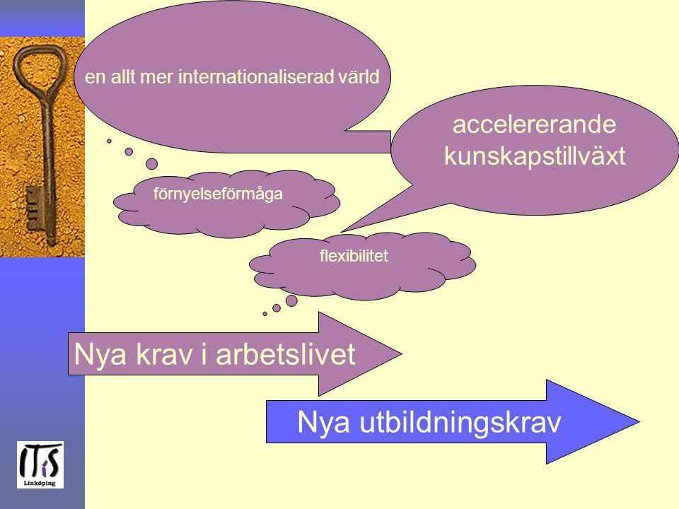 Nya utbildningskrav en allt mer internationaliserad värld accelererande kunskapstillväxt Nya krav i arbetslivet förnyelseförmåga flexibilitet