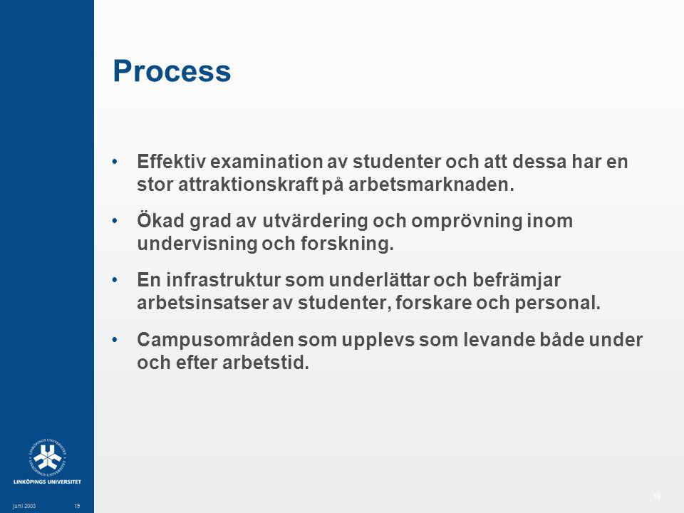 19 juni 200319 Process Effektiv examination av studenter och att dessa har en stor attraktionskraft på arbetsmarknaden.