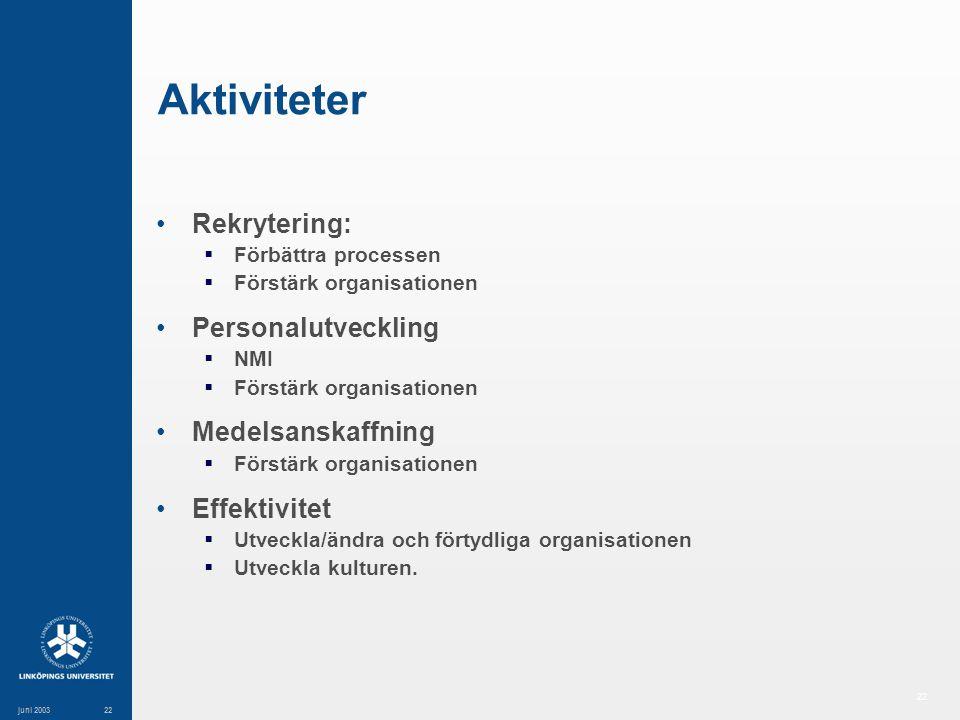 22 juni 200322 Aktiviteter Rekrytering:  Förbättra processen  Förstärk organisationen Personalutveckling  NMI  Förstärk organisationen Medelsanskaffning  Förstärk organisationen Effektivitet  Utveckla/ändra och förtydliga organisationen  Utveckla kulturen.