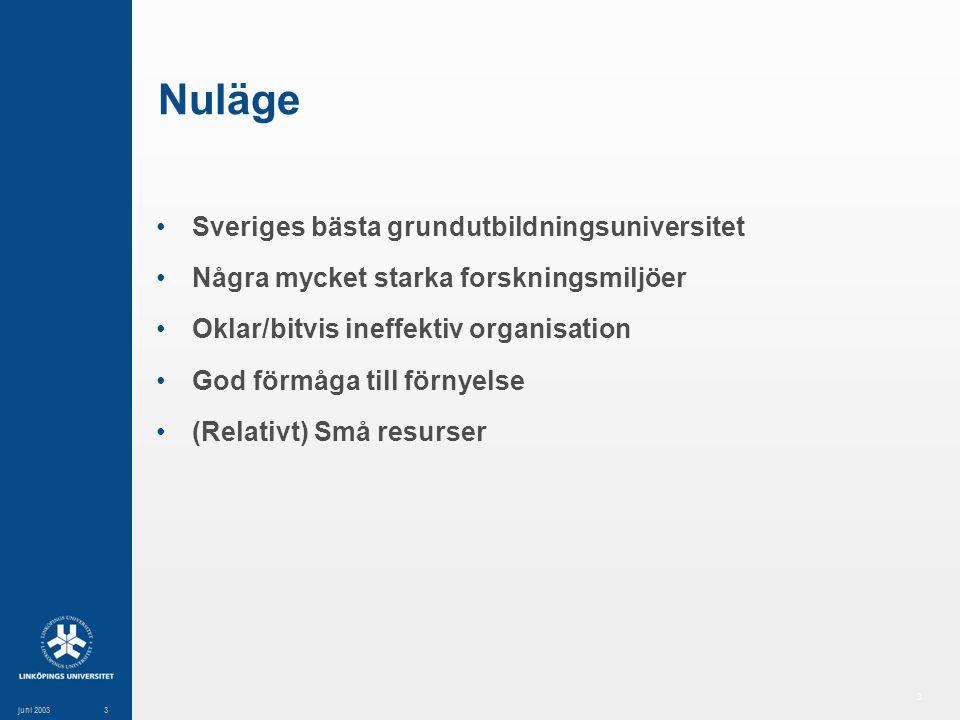 3 juni 20033 Nuläge Sveriges bästa grundutbildningsuniversitet Några mycket starka forskningsmiljöer Oklar/bitvis ineffektiv organisation God förmåga till förnyelse (Relativt) Små resurser