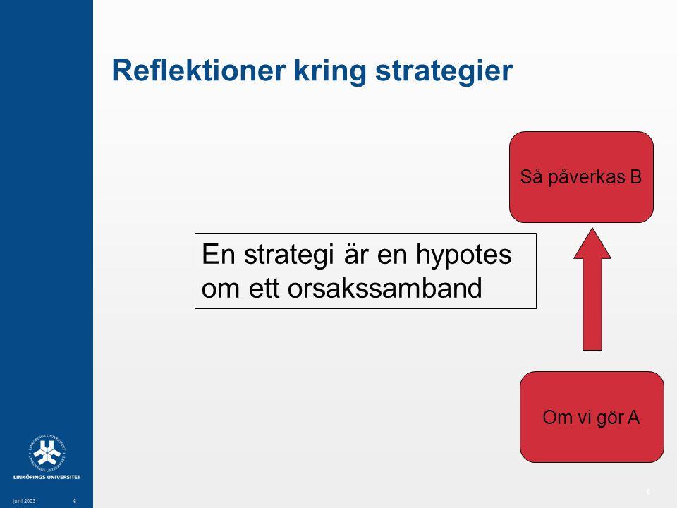 6 juni 20036 Reflektioner kring strategier En strategi är en hypotes om ett orsakssamband Om vi gör A Så påverkas B