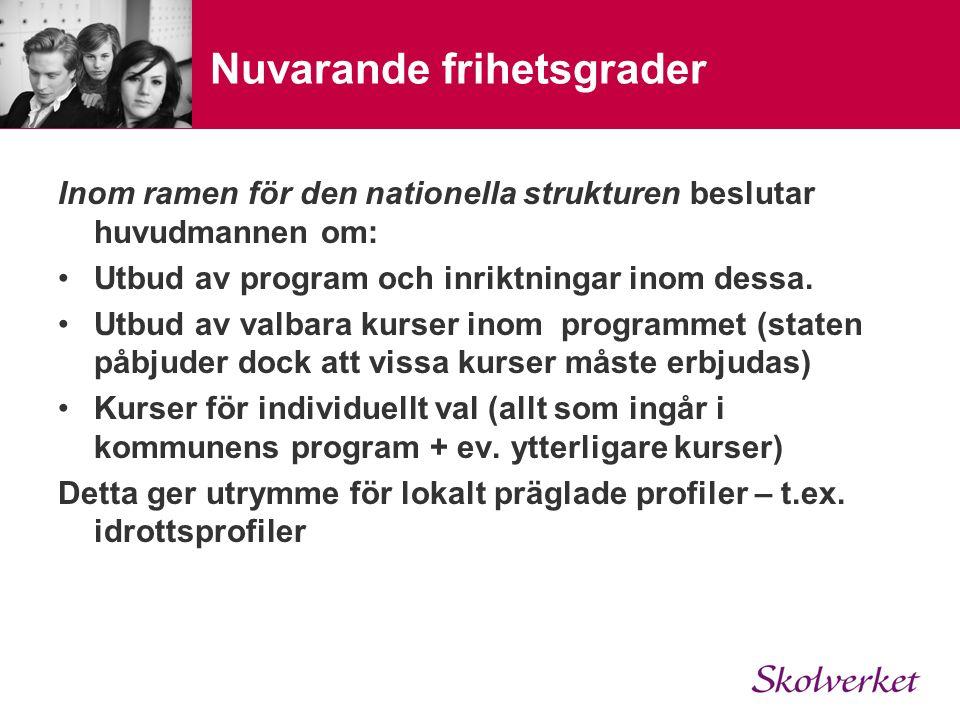 Nuvarande frihetsgrader Inom ramen för den nationella strukturen beslutar huvudmannen om: Utbud av program och inriktningar inom dessa.