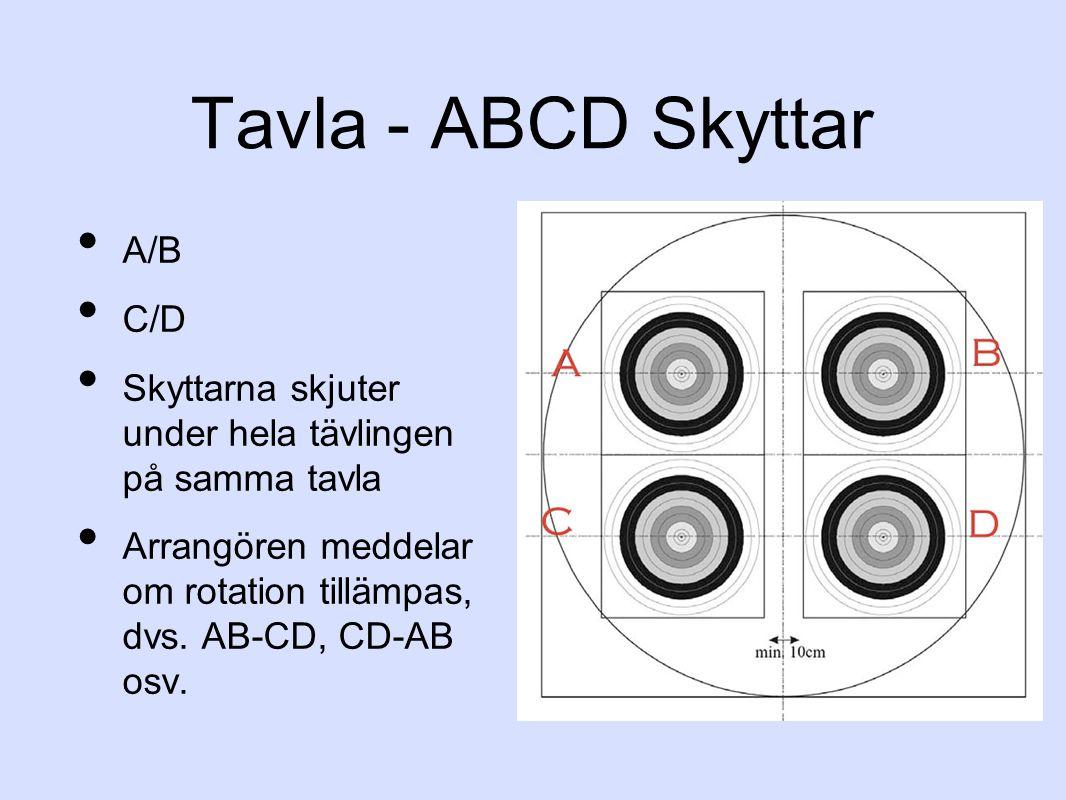 Tavla - ABCD Skyttar A/B C/D Skyttarna skjuter under hela tävlingen på samma tavla Arrangören meddelar om rotation tillämpas, dvs. AB-CD, CD-AB osv.