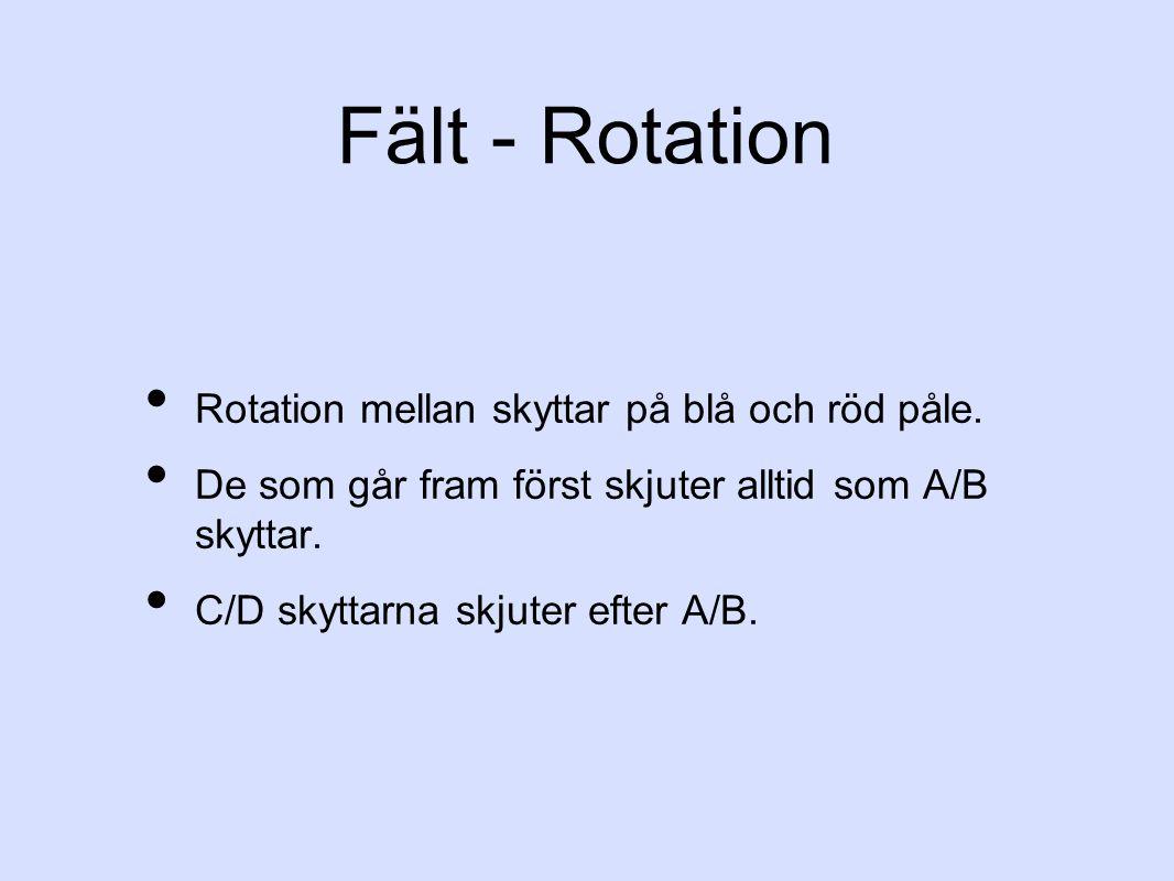 Fält - Rotation Rotation mellan skyttar på blå och röd påle. De som går fram först skjuter alltid som A/B skyttar. C/D skyttarna skjuter efter A/B.