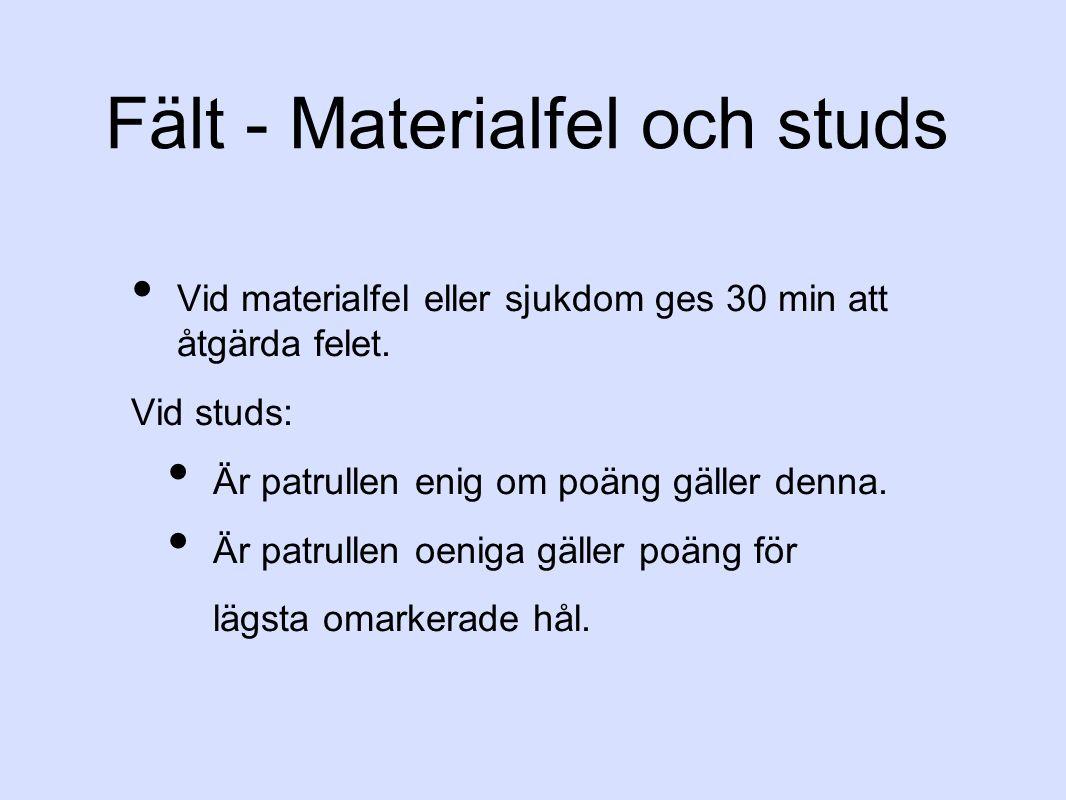 Fält - Materialfel och studs Vid materialfel eller sjukdom ges 30 min att åtgärda felet.