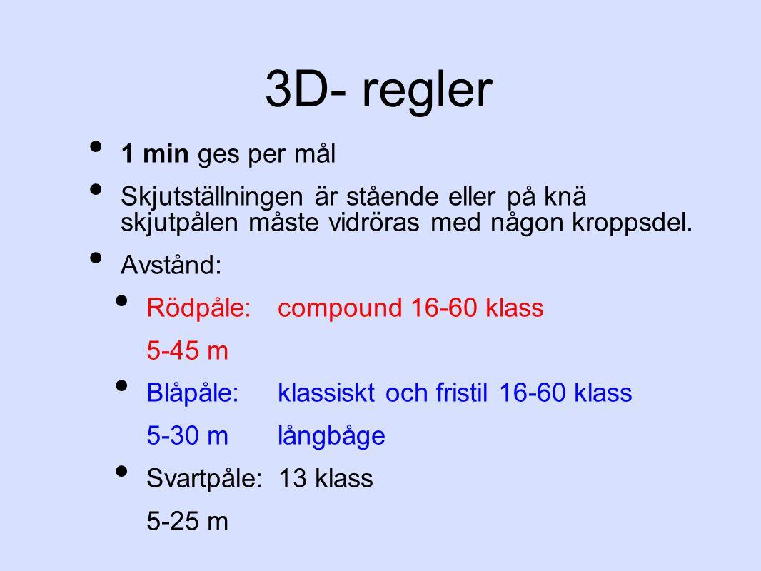 3D- regler 1 min ges per mål Skjutställningen är stående eller på knä skjutpålen måste vidröras med någon kroppsdel. Avstånd: Rödpåle: compound 16-60