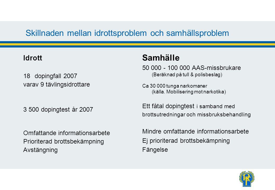Skillnaden mellan idrottsproblem och samhällsproblem Idrott 18 dopingfall 2007 varav 9 tävlingsidrottare 3 500 dopingtest år 2007 Omfattande informati